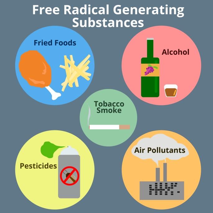 freeradicals