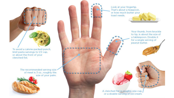 hand portion control